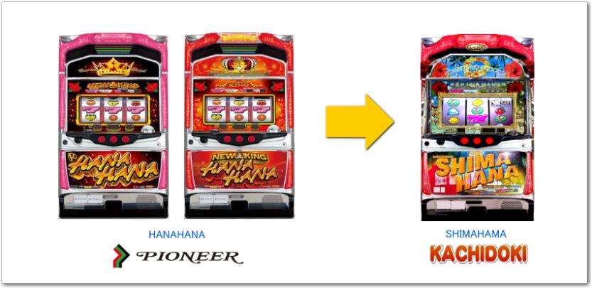 シマハナ-ハナハナの比較